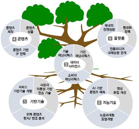 나무.png