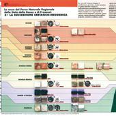 Pannelli stratigrafia