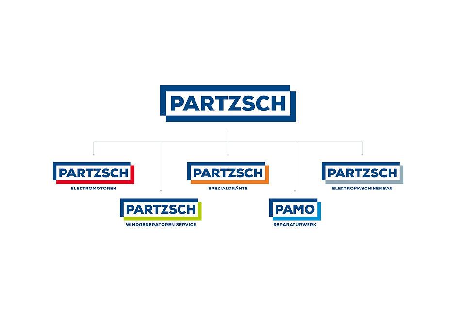 PARTZSCH-Unternehmensuebersicht.jpg