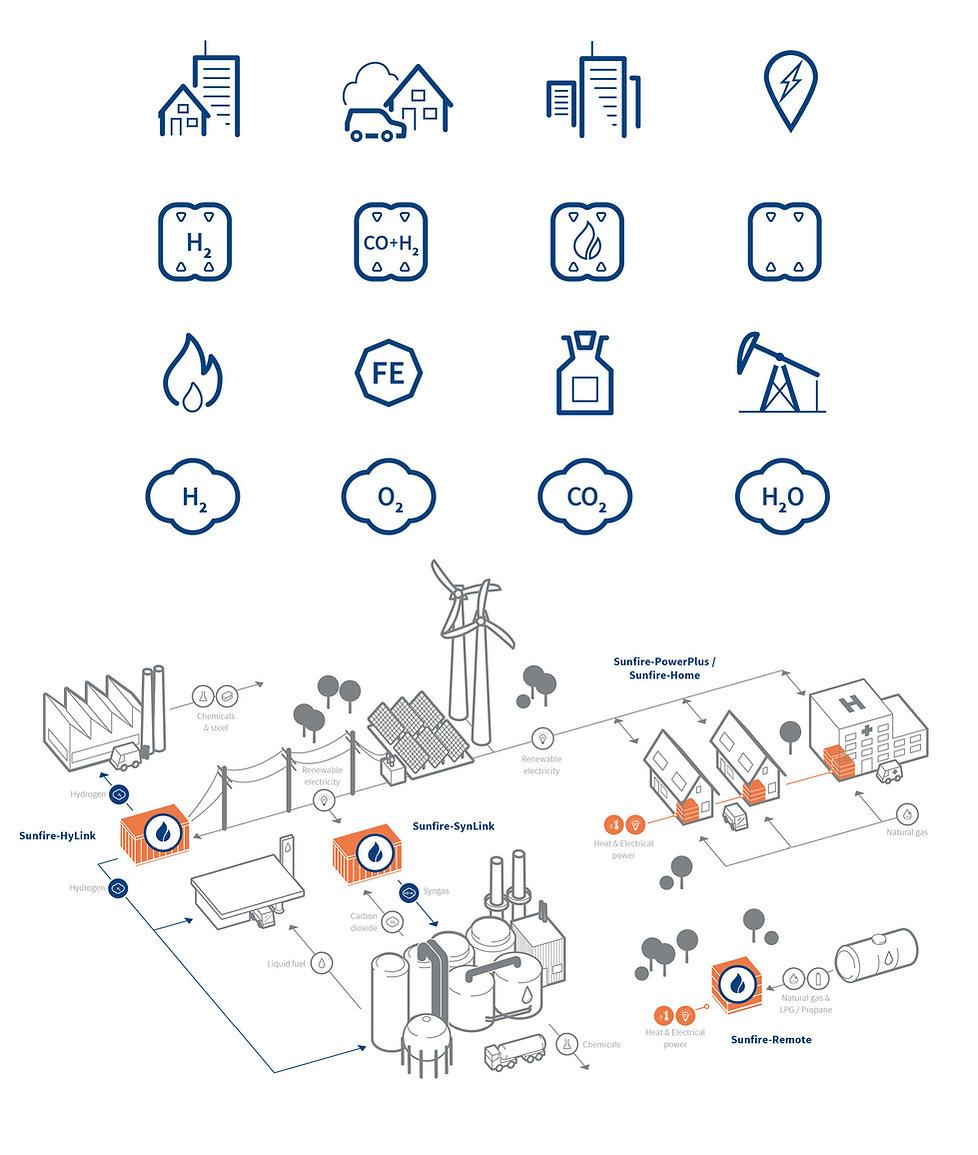 Icons-Infografik-Sunfire-Oberueber-Karge