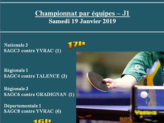 Championnat par équipes - Phase 2 - J1