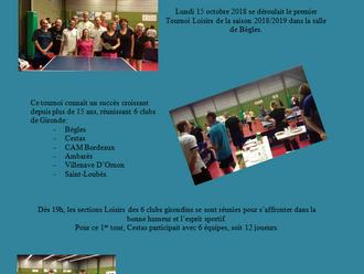 Tournoi Loisirs - T1 Bègles