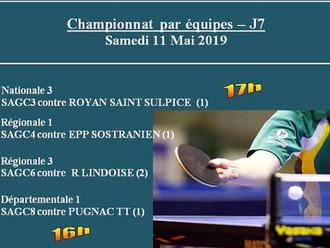 Championnat par Equipes - J7