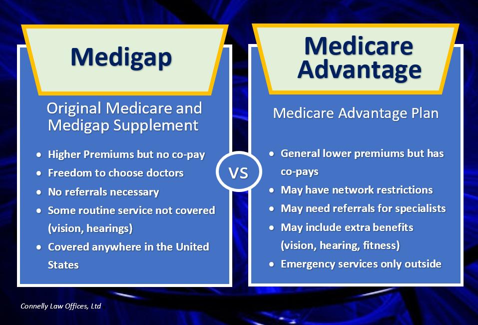 Connelly Law Offices, Ltd. Medigap vs Medicare Advantage