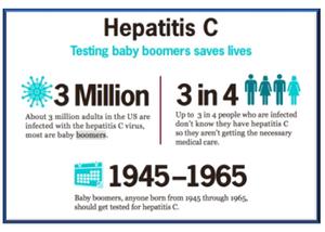 HCV in Seniors