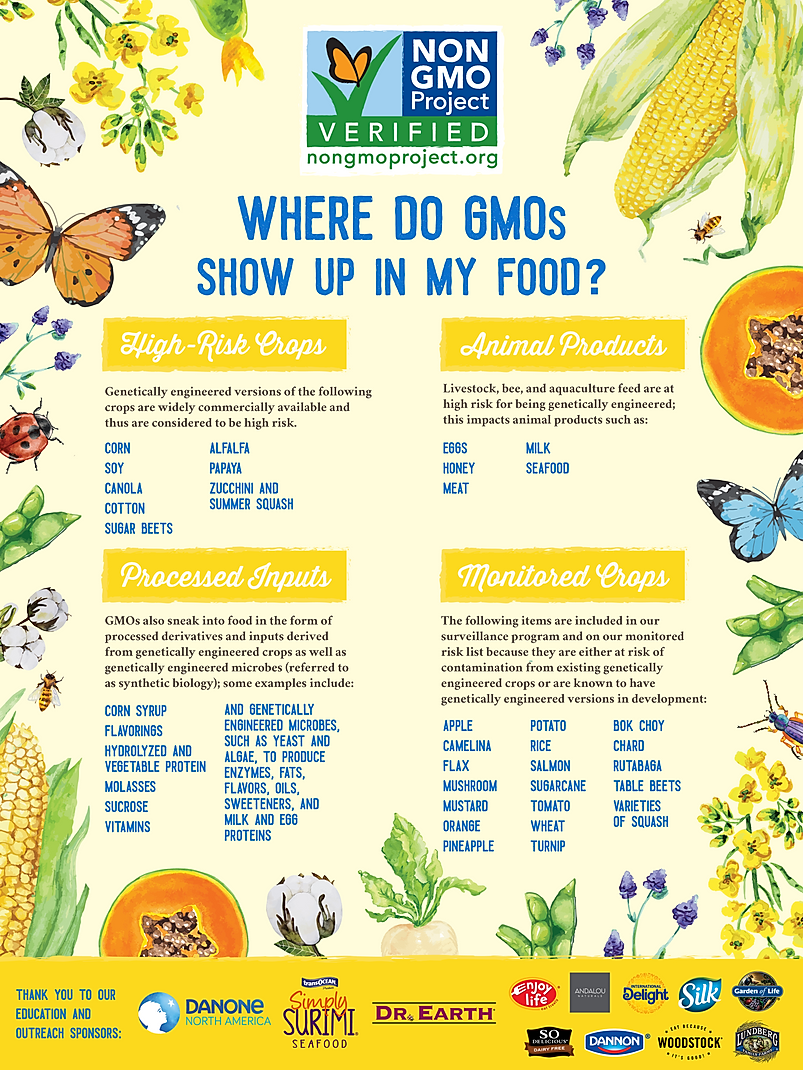 gmo risk.png