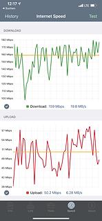 Internet Speed Optimierung