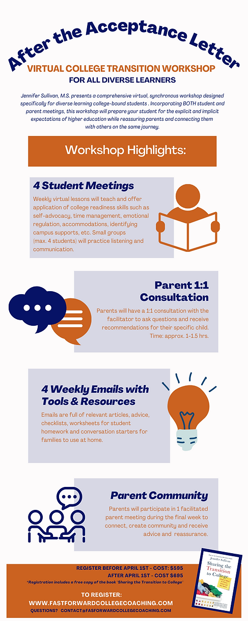 After the Acceptance Letter - infographi
