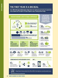 College Parent Handbook-page-016.jpg