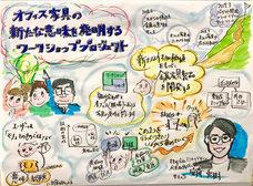 東京大学におけるワークショッププロジェクト(アイデア創発)