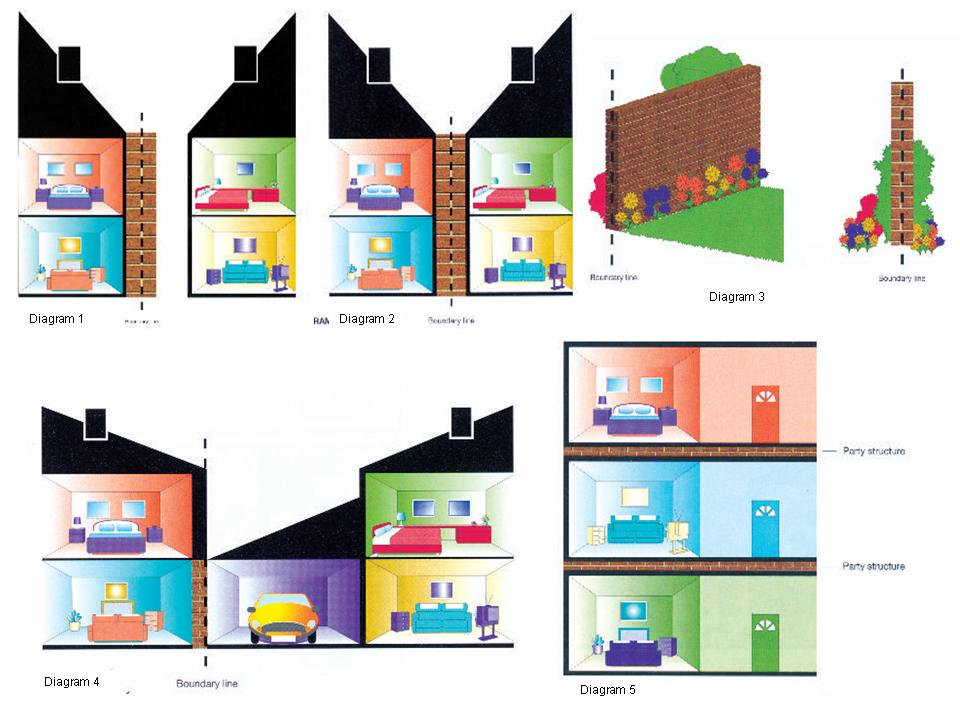 What-is-a-party-wall-diagrams-22June11.j