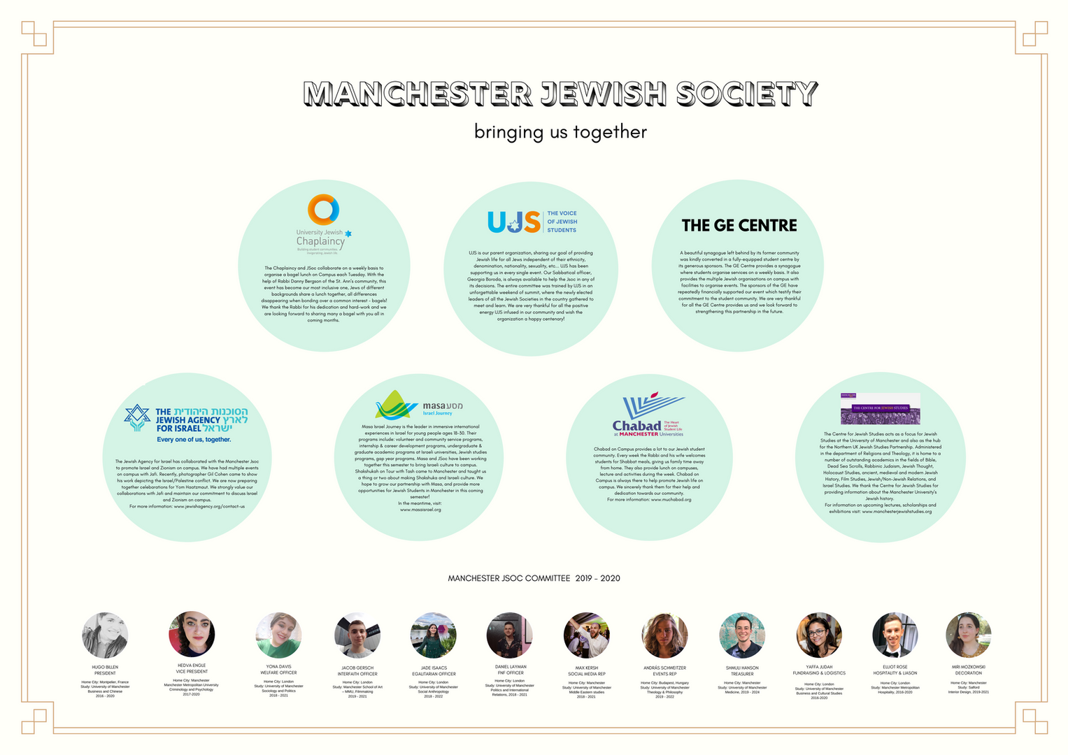 Poster displayed at entrance to show attendees what is on offer at Manchester for students. Including the Jewish Society Committee at the foot of the design.   A2 Print.