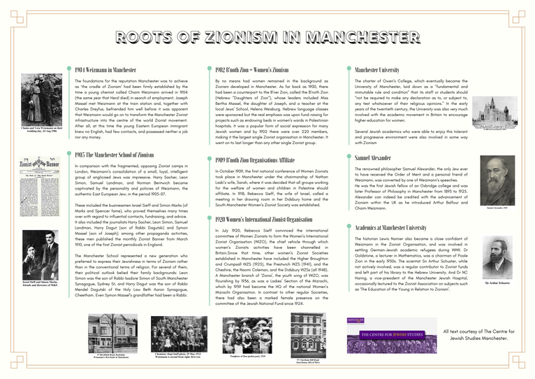 Poster expalining the 'Roots of Zionism' and the history of Manchester and Zionism.   A2 Print.