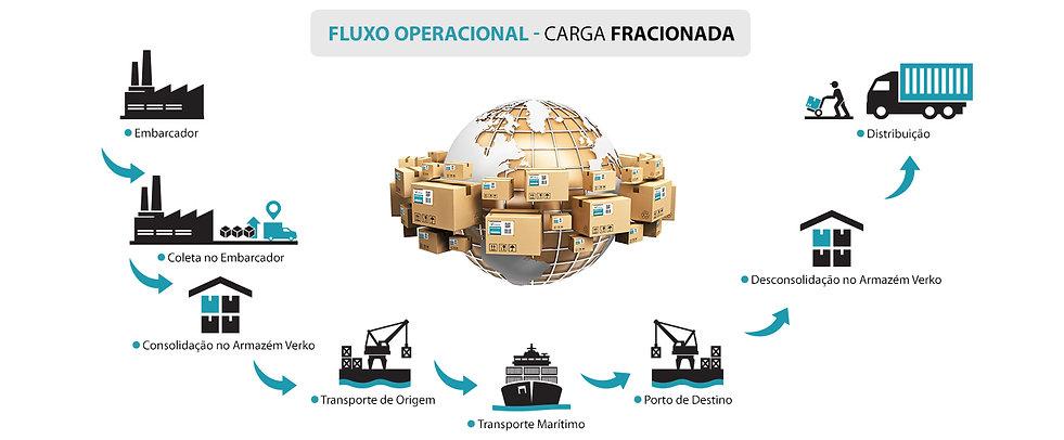 fluxoLCL.jpg