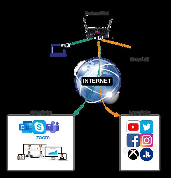 BizFIrst_Diagram.png