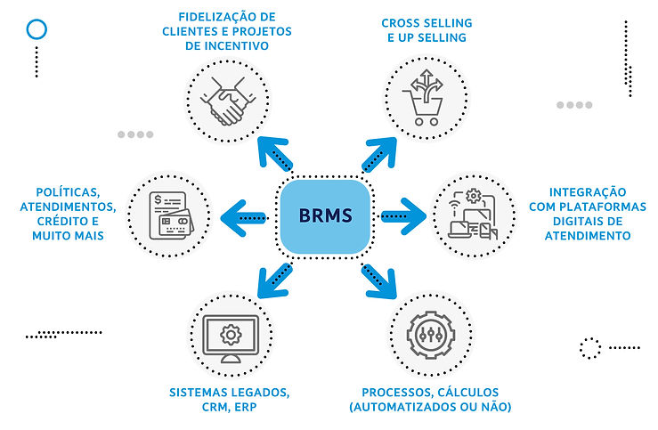 Graficos BRMS-03.jpg