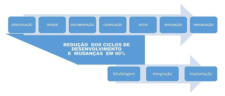 Slide Desenvolvimento.jpg