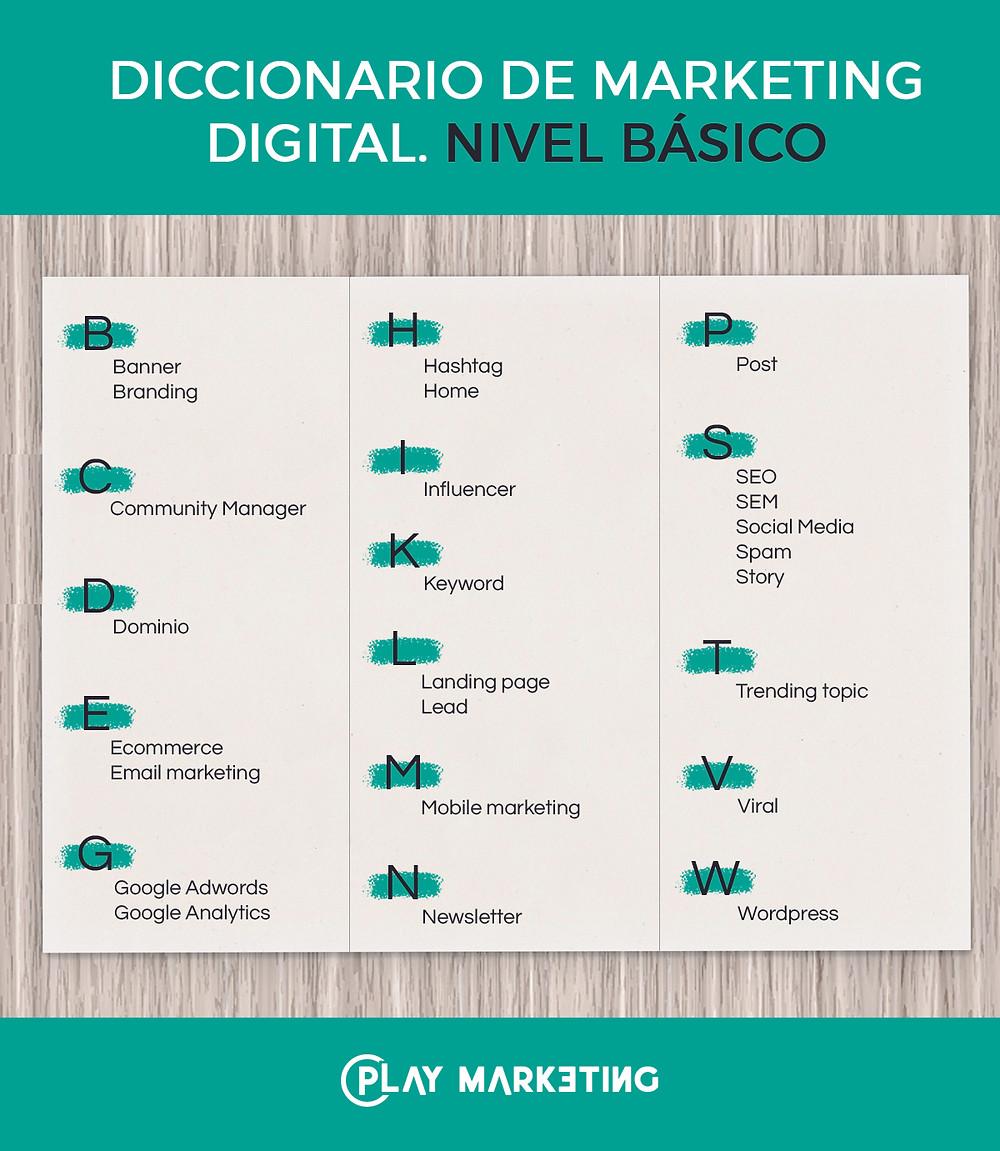 Diccionario de marketing digital. Nivel basico