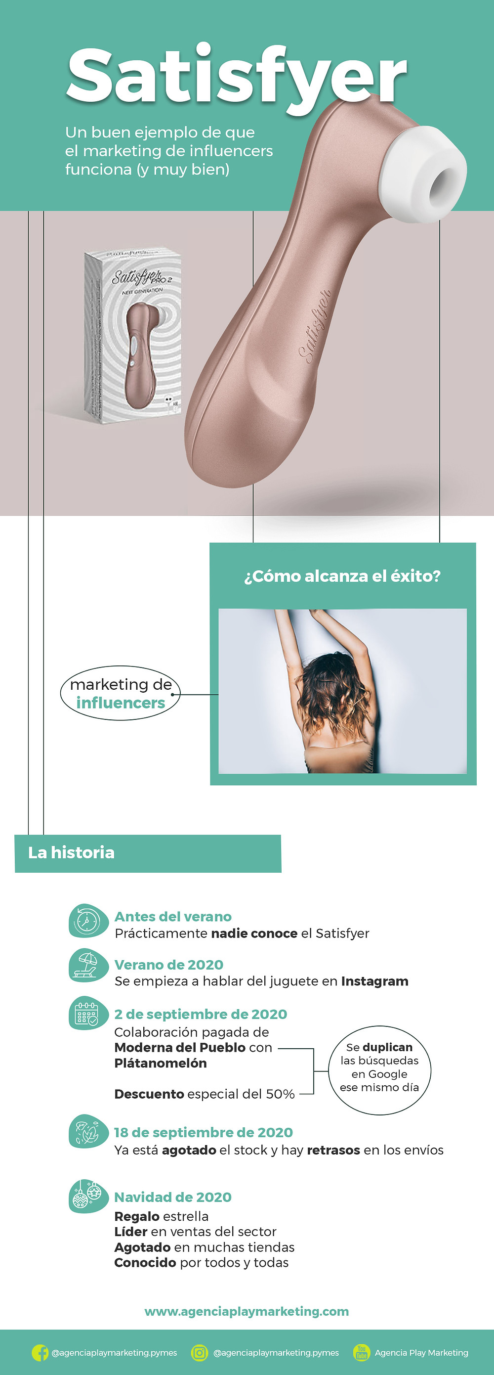 El caso Satisfyer. Marketing de influencers dispara tus ventas