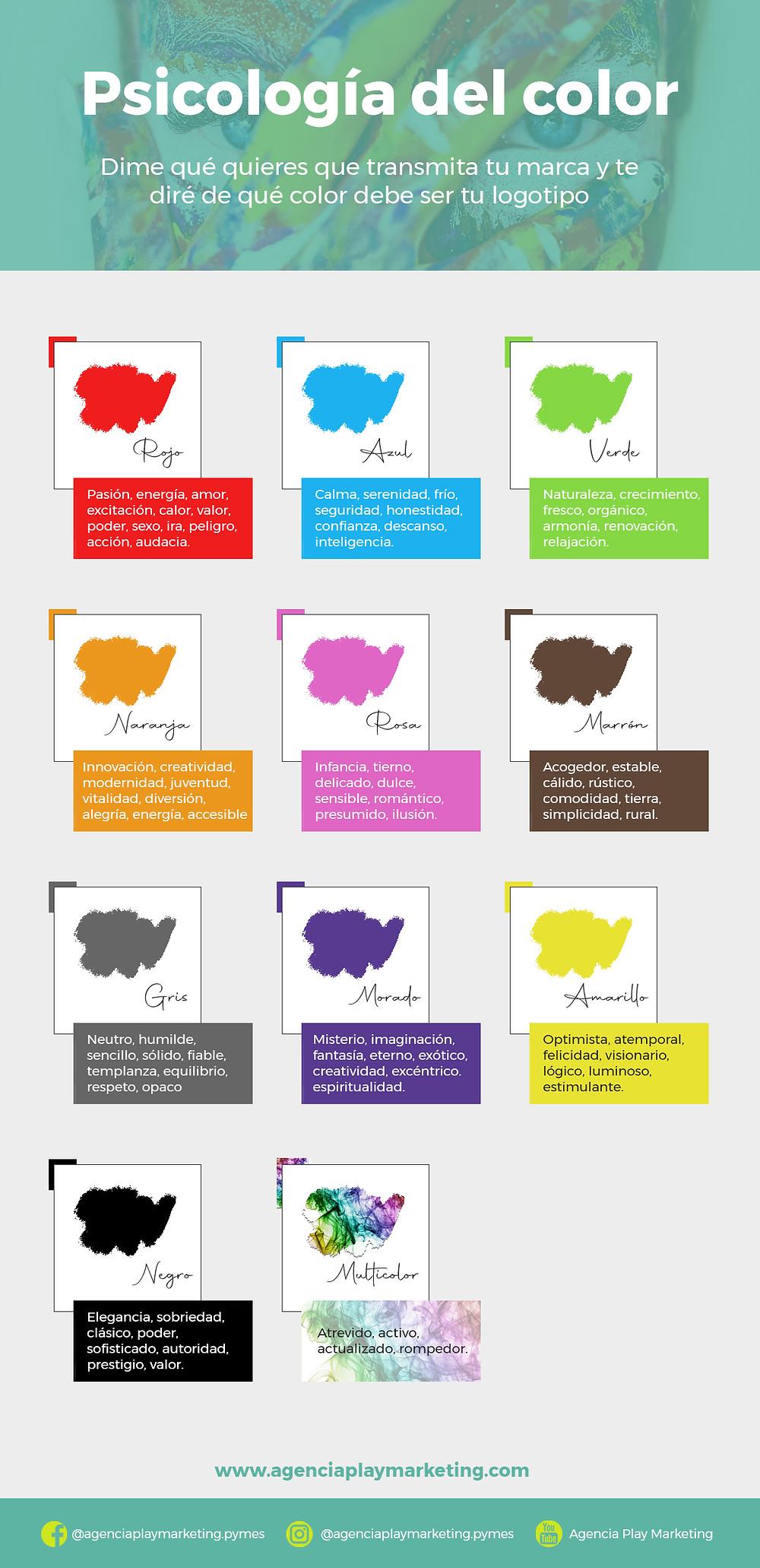 Infografía: Psicología del color. ¿Cómo elegir el color de tu logotipo?