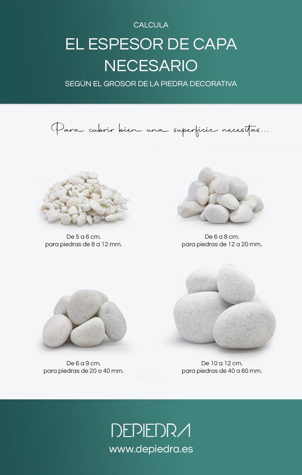 cuanta piedra necesitas para cubrir una superficie