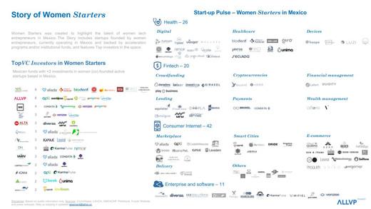 Women Starters