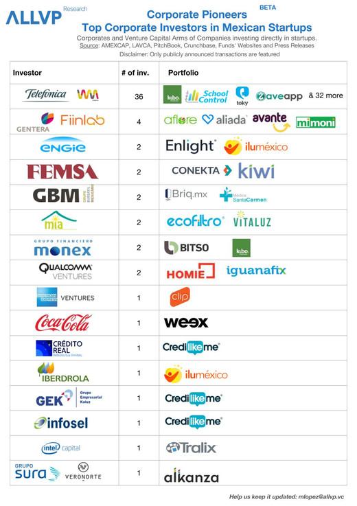 Corporate Pioneers