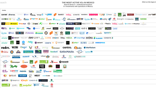 Early Stage Active VCs in Mexico & LATAM