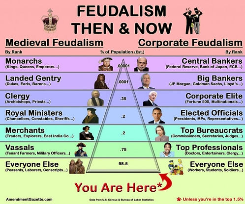 Feudalism-now-and-then-1024x853_edited_e