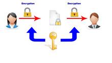 Guía para principiantes sobre cifrado y administración de claves (y cifrador)