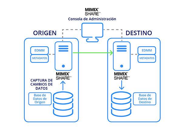 MimixSaher.jpg