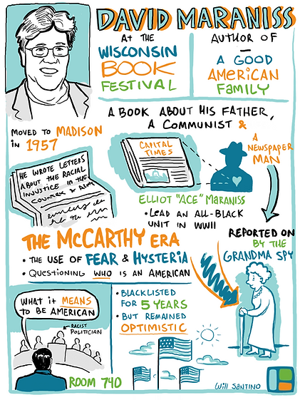 David Maraniss Live Drawing Sketch Noting Graphic Recording  Author