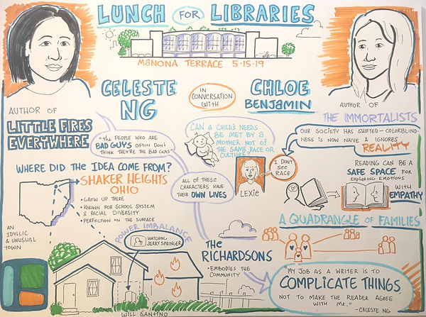 Celeste Ng Sketchnote Graphic Recording Live Drawing Will Santino