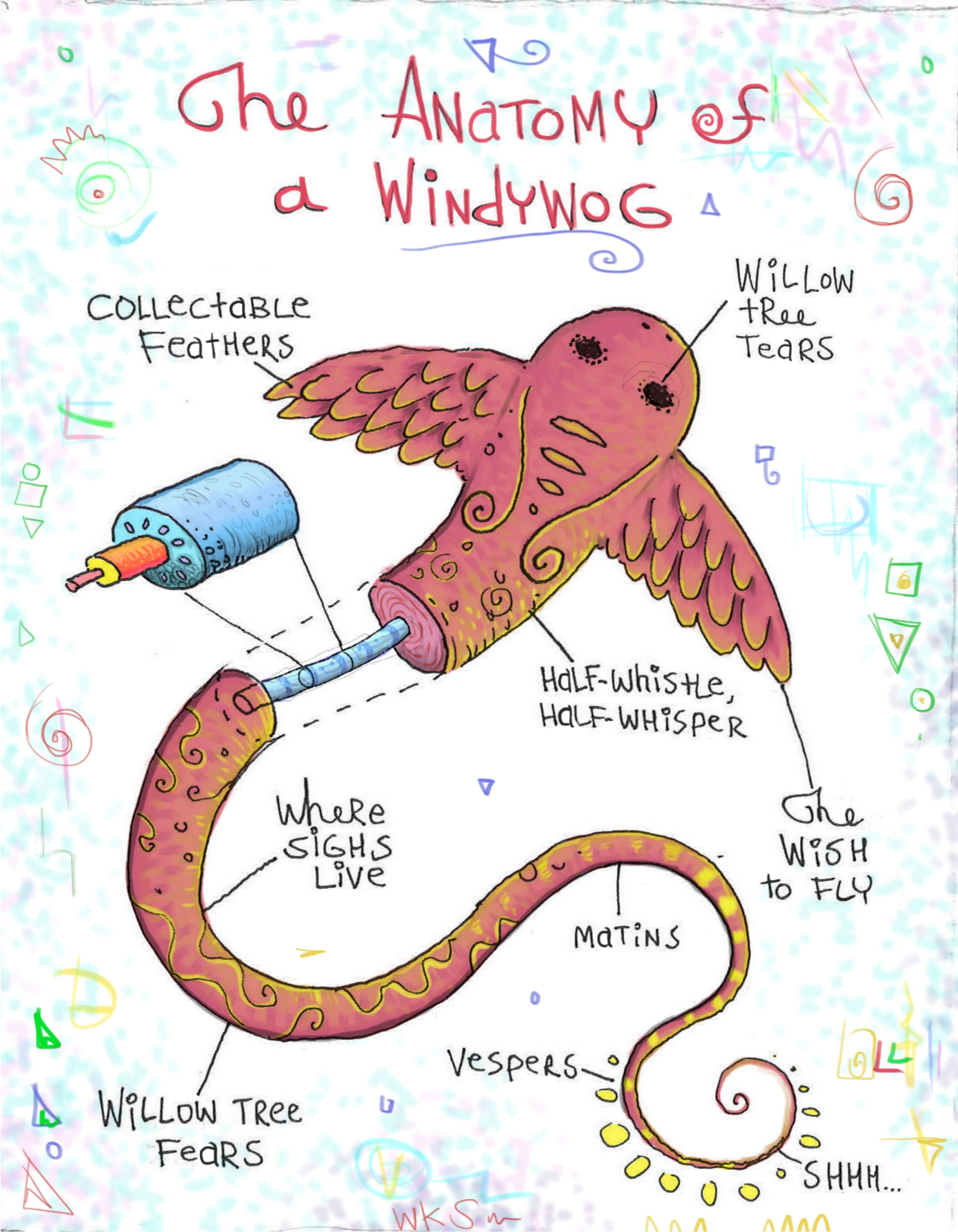 The Anatomy of a Windywog