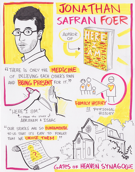 Jonathan Safran Foer Live Drawing Sketch Noting Graphic Recording  Author