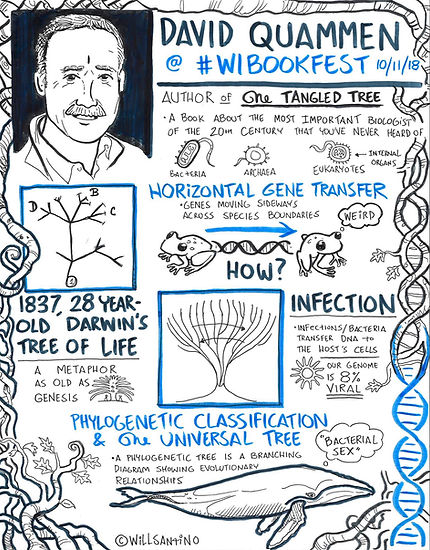 David Quammen Live Drawing Sketch Noting Graphic Recording  Author