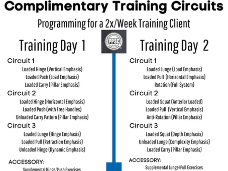 Complimentary Circuits: Effective Programming Made Simple
