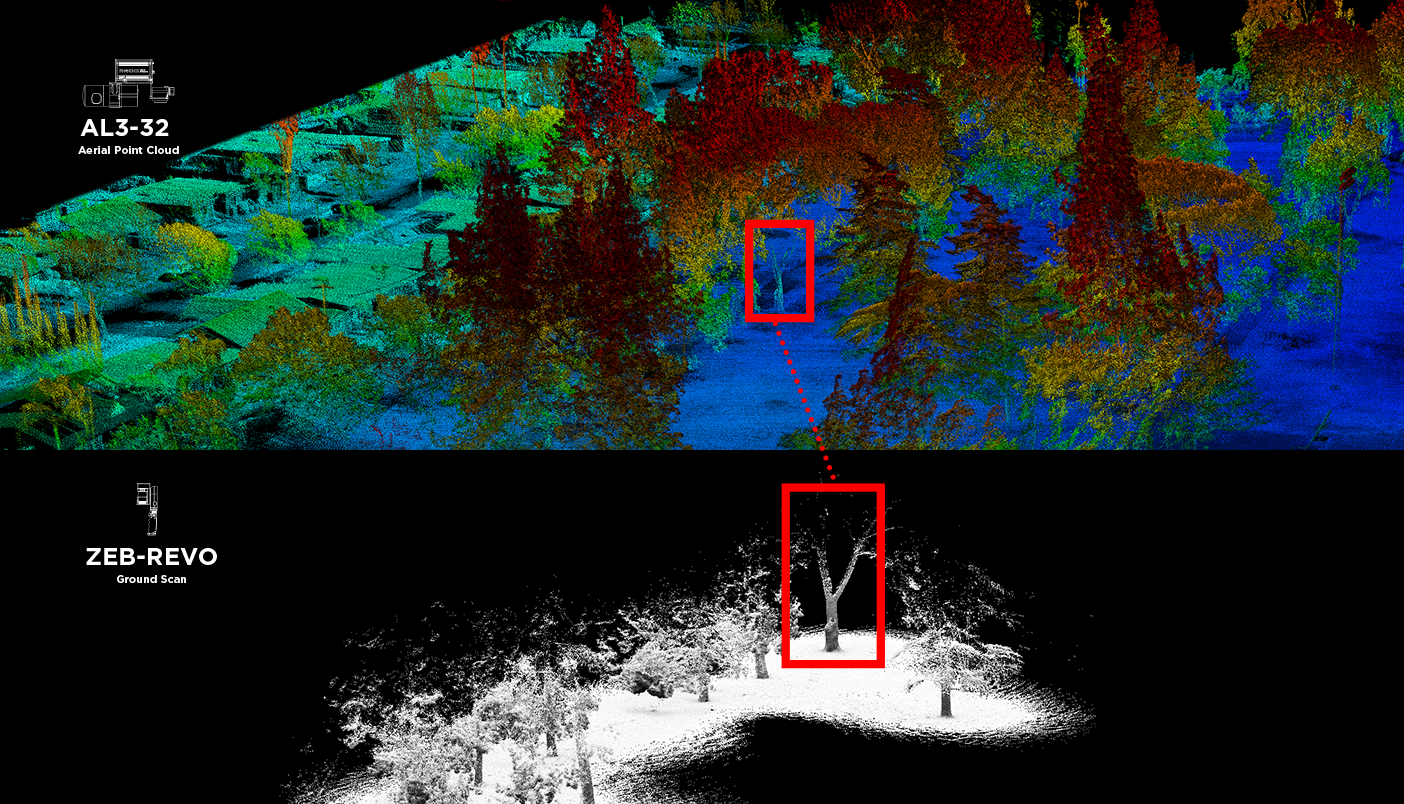 Comparison Scan Point Cloud Sample - Pho