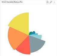 radius pie.png