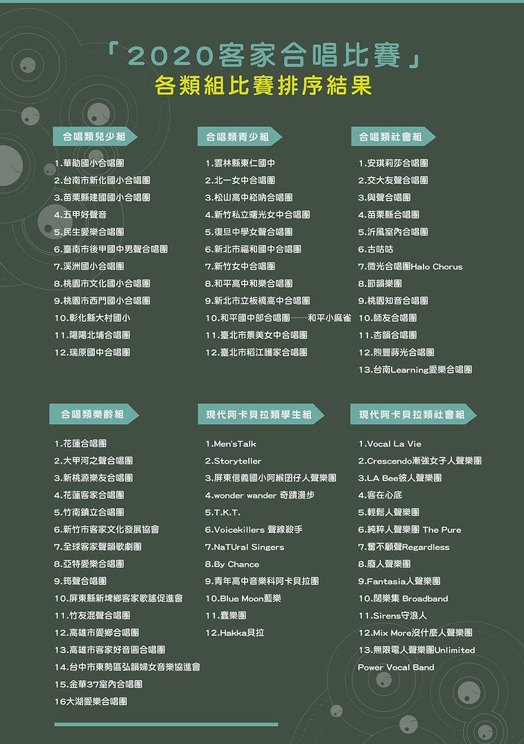各組比賽排序結果-01.jpg