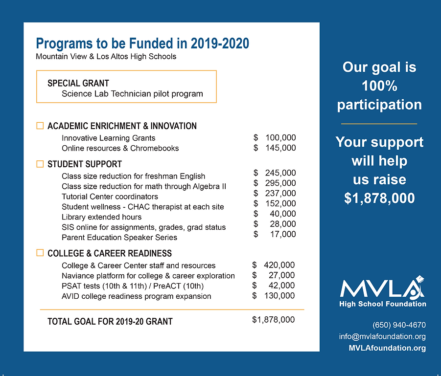 mvla_Foundation_Grant_Flyer_Cropped.png