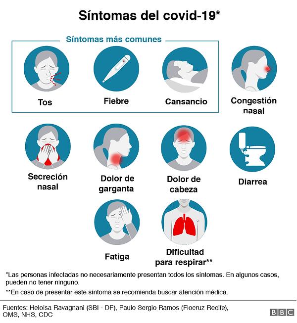 _111494848_sintomas_mun_comparativa-covi