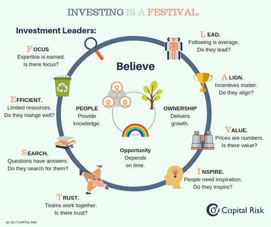 8 Traits for Investing Success