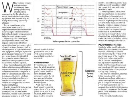 Power Factor Correction Article