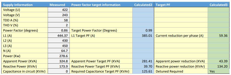 Power profile and PFC Specification