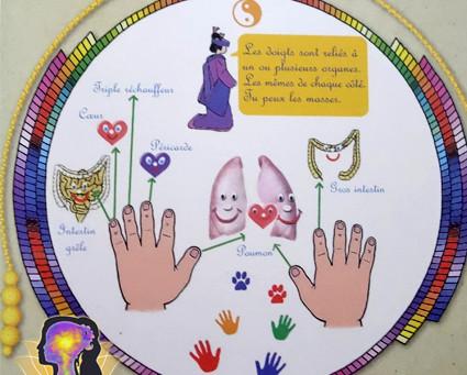 Connaissez-vous le Tao curatif ? Aussi bon pour les enfants que pour les parents !