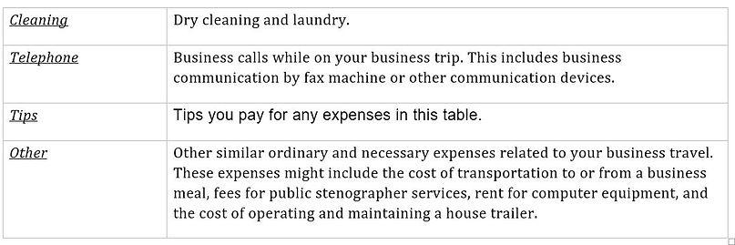 Travrel Expenses2.JPG