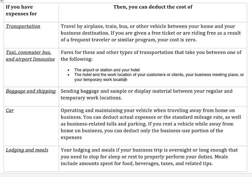 Travel Expenses1.JPG