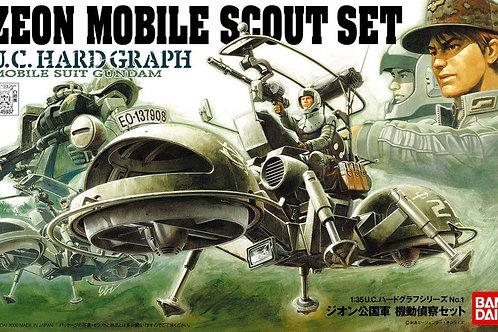 Zeon Mobile Suit Scout set U.C. Hardgraph