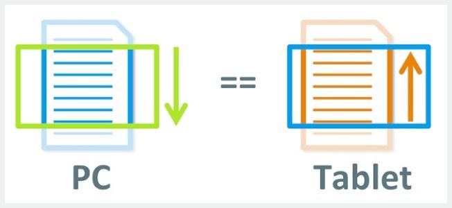 Nutzen zentrierte IT-Beratung: Scrolling beim PC vs Tablet